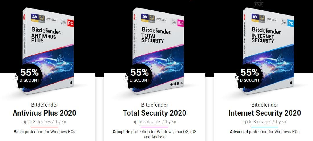 Bitdefender Cyber Monday / Black Friday Sale